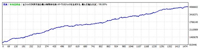 Forex Gerard・システムデータ2010年1月~19年6月.PNG