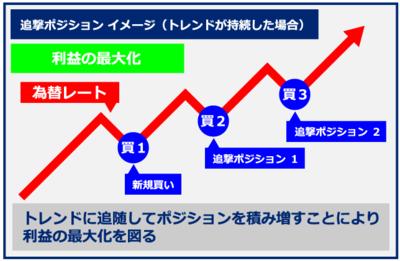 Splash System・追撃ポジション.PNG